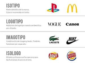 logotipo-imagotipo-isotipo-isologo