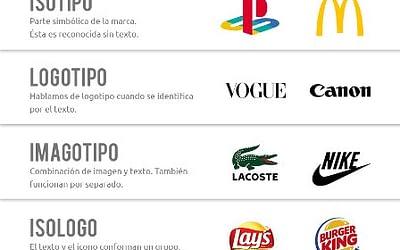 Crear logo para empresa: Recomendaciones