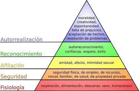pirámide-de-Maslo